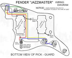 Fender Jaguar Wiring Diagram Jazzmaster 1963 Wiring Diagram Offsetguitars