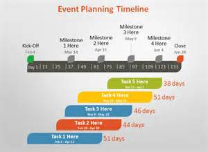 event organisation template 5 event timeline templates free word pdf ppt format