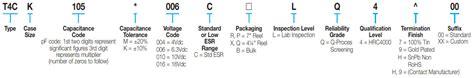 kemet capacitor spice model tantalum capacitor spice model 28 images idc rohs avx t543x106m063ahe050 kemet mouser dscc