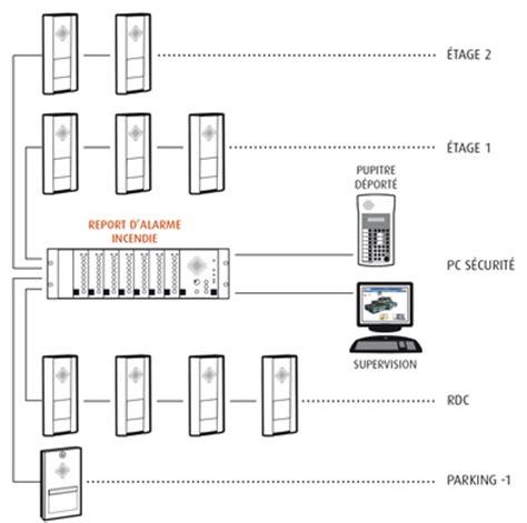 15 centurion intercom wiring diagram wiring diagram