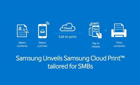my samsung cloud samsung electronics unveils samsung cloud print tailored for smbs samsung global newsroom