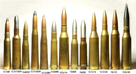 12 7x99mm to 15 5x106mm ammo