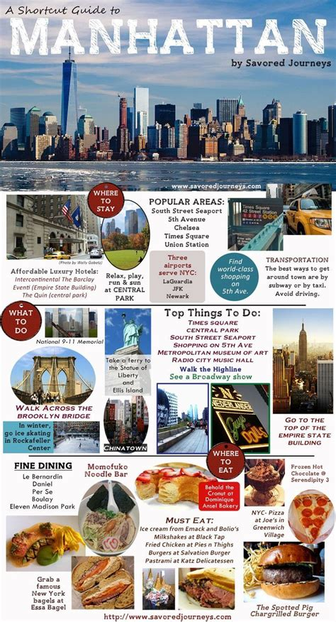 1000 ideas about travel guide on pinterest travel