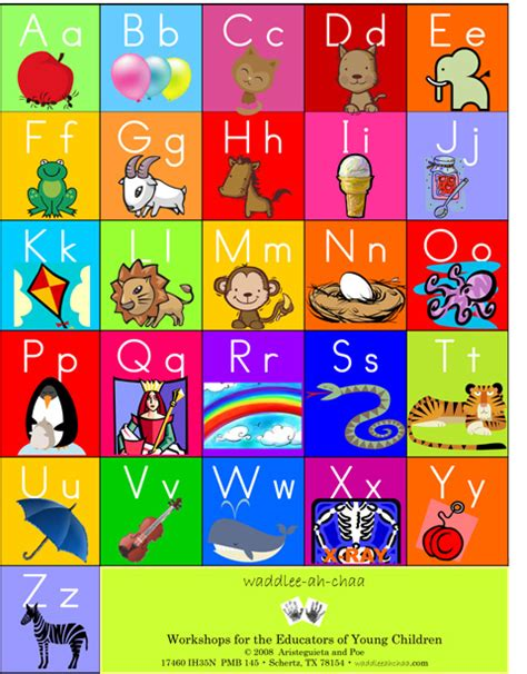 printable alphabet chart with letter sounds abc alphabet chart printable