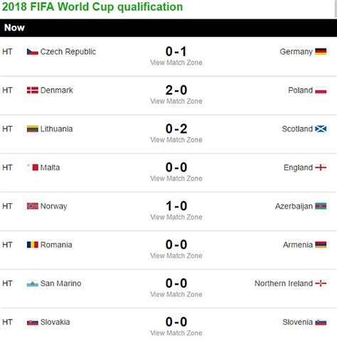 world cup match result malta 0 4 result plus other world cup scores