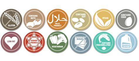 elenco alimenti dietetici mangiare a londra per chi ha intolleranze alimentari