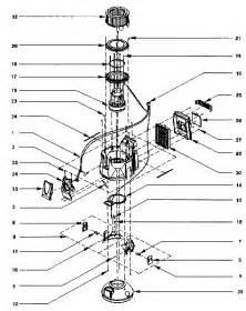 rexair rainbow e2 1 speed repair parts diagrams