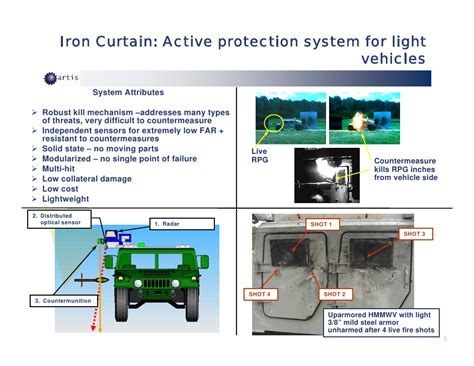 iron curtain system artis overview