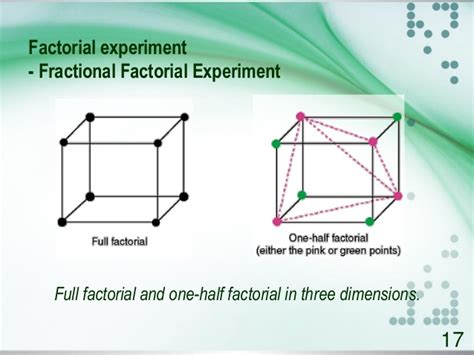 design expert fractional factorial introduction to design of experiments by teck nam ang