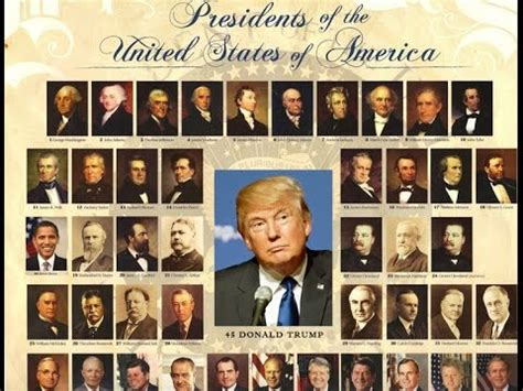 united states presidents list list of presidents of the united states 2016