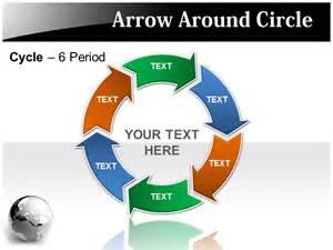 Powerpoint Circular Arrow Template arrow circle powerpoint template powerpoint background