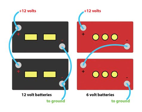 solar 12v boat wiring diagrams get free image about