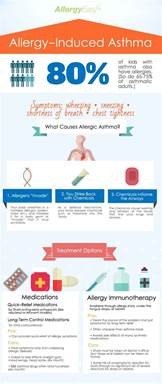 allergy induced asthma home remedies infographic allergy induced asthma