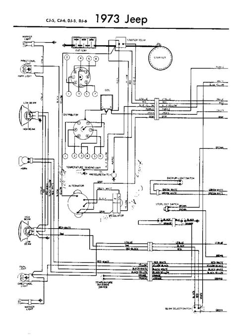 1974 jeep cj5 wiring diagram gauges 1974 get free image