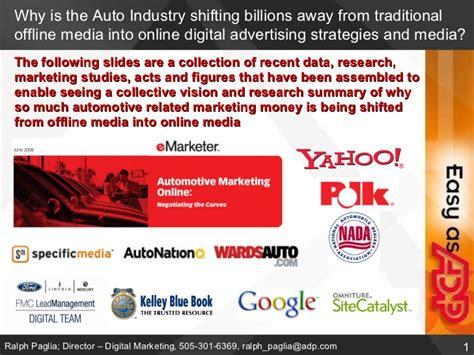 Power Ads Ad 406 14000w automotive digitaladvertisingfacts charts v2