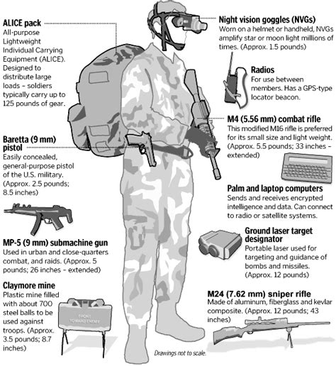 what do marines carry in their packs boston secret soldiers