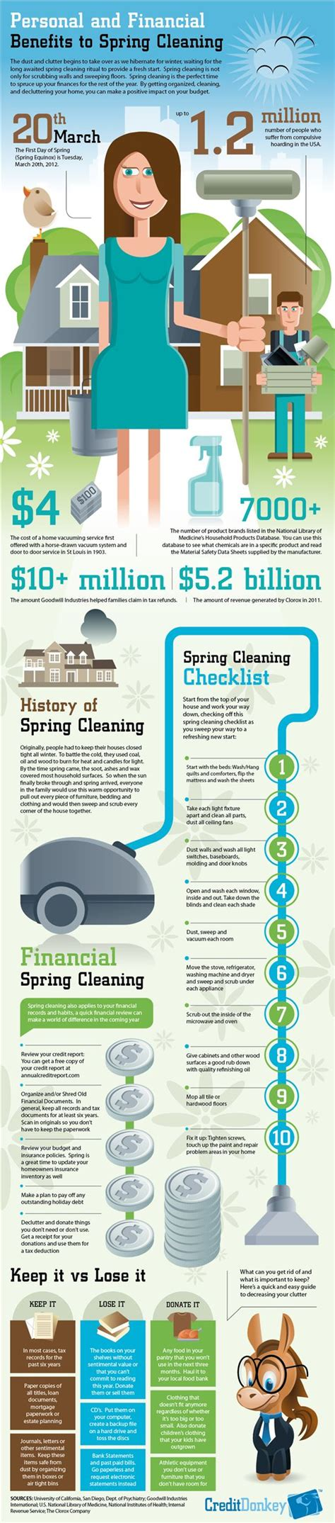 cleaning your house spring cleaning your financial house infographics king