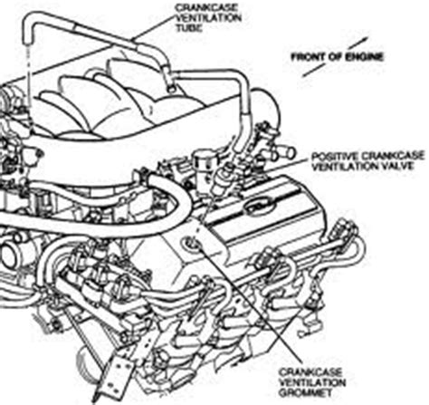 ford explorer sport trac questions where is the pcv