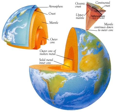 section of earth riverview science cross section of the earth