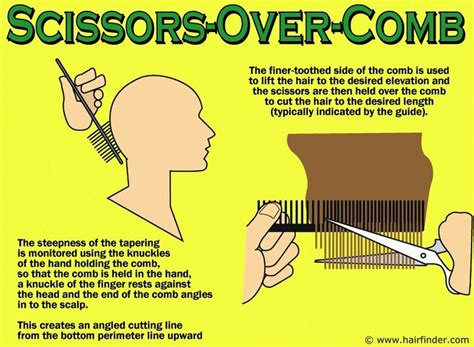 1000 ideas about combover on pinterest short haircuts