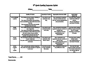 Reading Essay Rubric by 4th Grade Reading Response Rubric By Matter Tpt