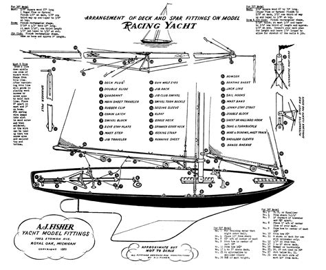 toy boat pond worth aj a brief history of the belle isle model boat basin sweet