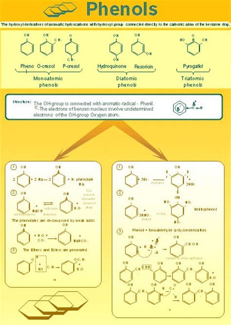 journal of organic chemistry template conceptdraw sles science and education chemistry