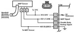 code 33 manifold absolute pressure map sensor circuit