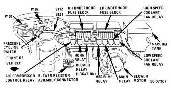 Buick Lesabre Engine Diagram 93 Buick Century Engine Diagram Get Free Image About