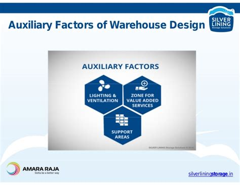 warehouse layout factors efficient storage layout design for saving time space