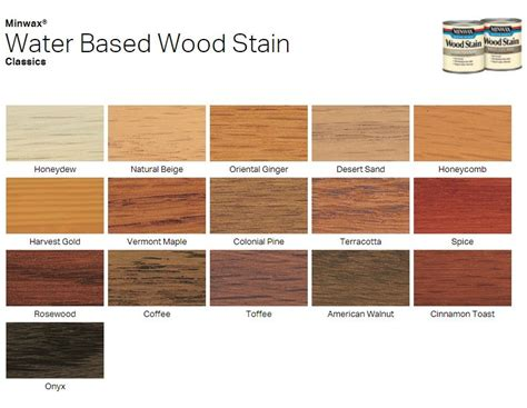 water based stain colors water based wood stain shilpark paint