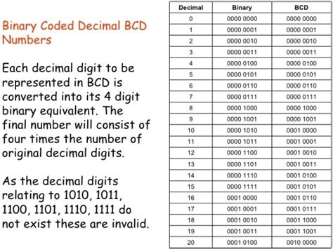 binary number pattern in c what is binary coded decimal bcd system how to add