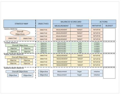 Balanced Scorecard Template Balanced Scorecard Excel Template Free Download And Balanced Business Scorecard Template