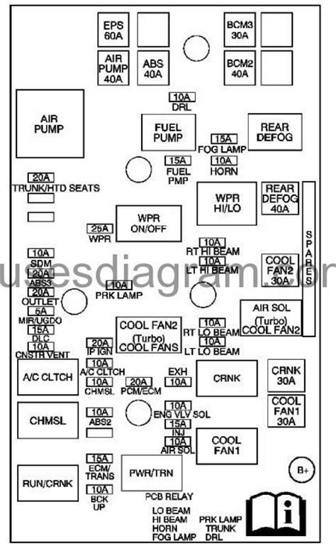 2006 chevy impala fuse box 2007 cobalt fuse box new wiring diagram 2018