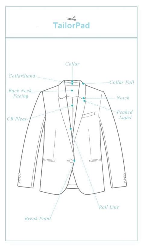 pattern making terminology tailorpad com tailor pinterest