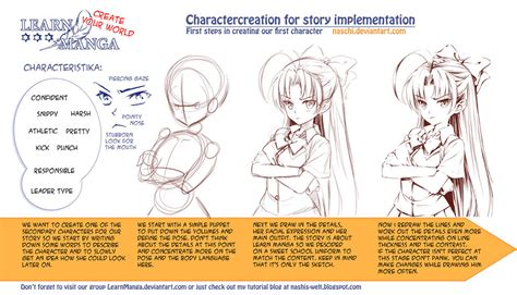 create drawing learn create your world charactercreation by