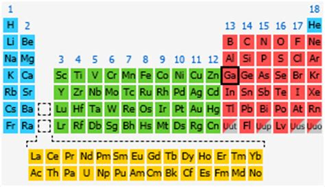 Ga On Periodic Table by Gallium The Periodic Table At Knowledgedoor