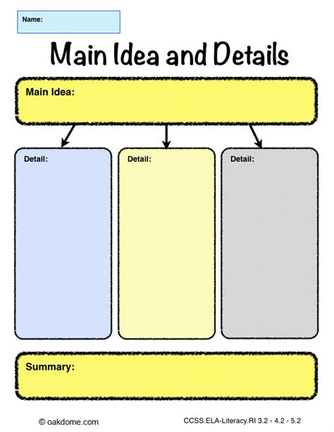 organic main idea graphic organizer