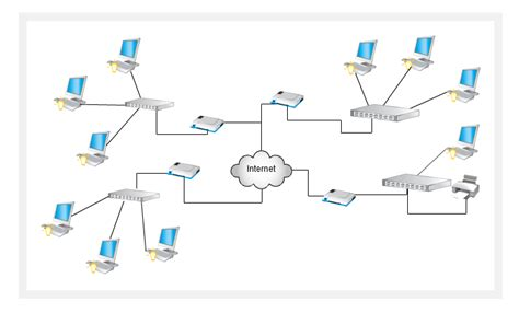 network layout topology network topology diagram related keywords network