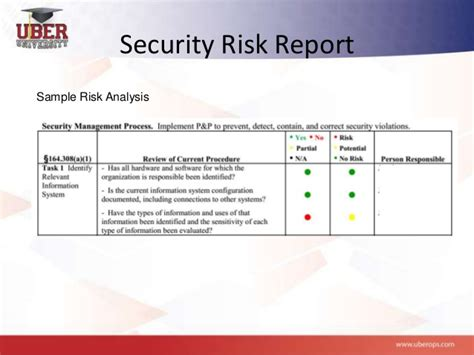 security guard risk assessment template hipaa security risk assessments