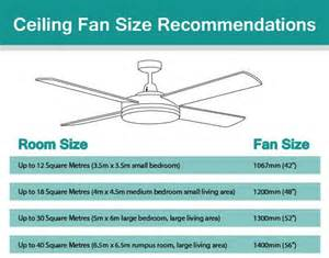 Ceiling Fan Guidelines Ceiling Fan Size Recommendations House Home Wares