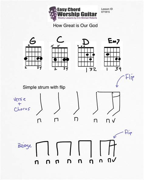 This is our god guitar chords