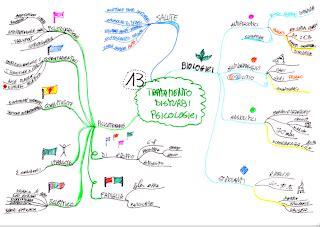 test disturbi psicologici mappe mentali blog mappe mentali per studiare