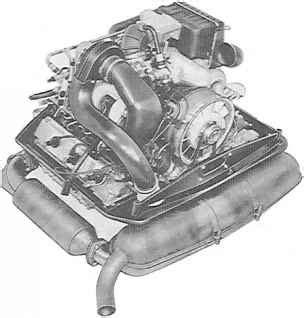 engine general porsche 911 1984 1989 porsche archives