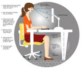 Exercise Ball Desk Exercises Posture At Work Dr Natasha Hayden Bsc Dc Montreal