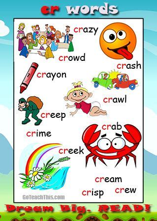 6 letter words that start with pl 1000 images about initial consonant blend posters on