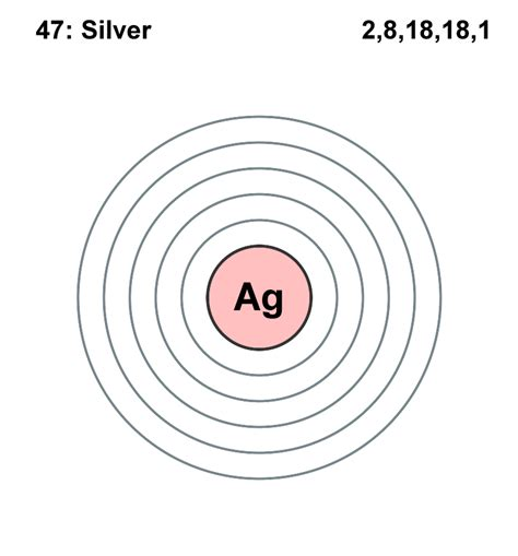 silver atom diagram atom diagram of silver gallery how to guide and refrence