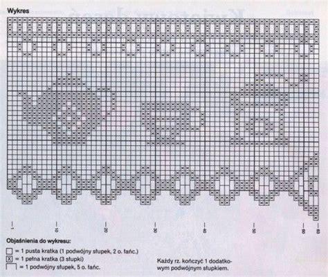 17 meilleures id 233 es 224 propos de cortinas crochet sur