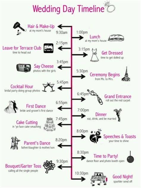 25  cute Wedding reception timeline ideas on Pinterest   Reception timeline, Wedding schedule