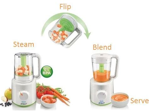 Blender Mini Avent best blender for baby food smoothie blender guide